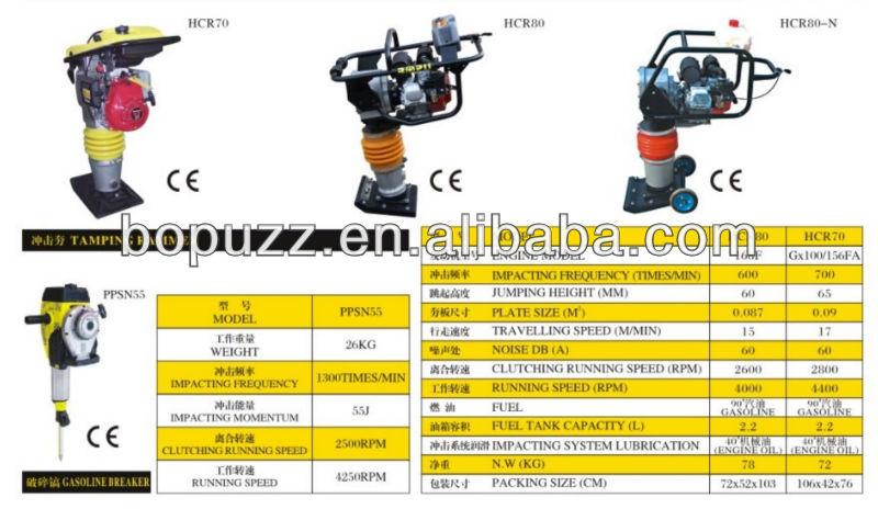 tamping rammer/impact rammer/vibrating impact rammer/compact rammer/Robin tamping rammer/Wacker tamping rammer/Mikasa rammer