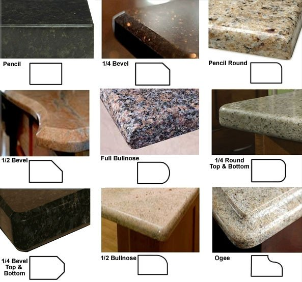 Countertop Eased Edge Profile : countertop size countertop straight countertop right countertop left ...