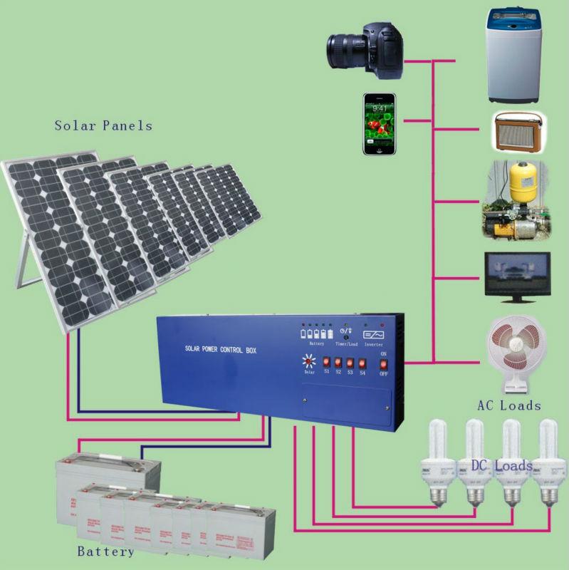 Home-Solar-Power-System-Solar-System-WSS-1080-