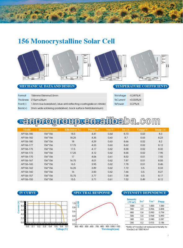 Monocrystalline Solar Cell 156*156mm