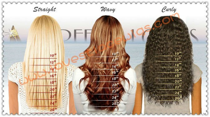 hair-extensions-orange-countyy-length_