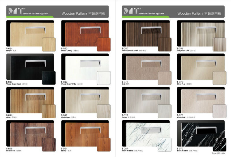 Types of kitchen cabinets materials nagpurentrepreneurs for Architectural materials list