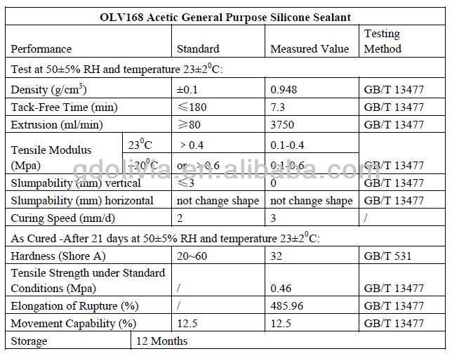 Acetic Silicone Sealant / Acetic Sealant OLV168