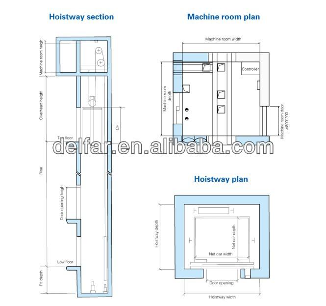 6 Person Passenger Elevator Lift View Elevators Delfar