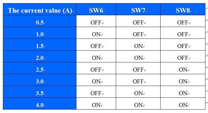 3 axis usb port cnc stepper motor driver 4a 40v amp usbcnc 12 drive motor controller wiring diagram