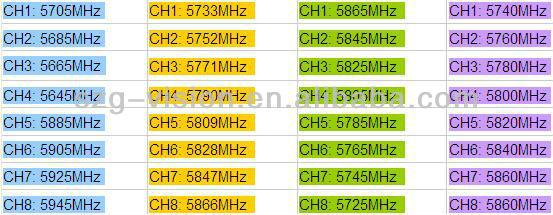 C388 Flysight 5.8ghz wireless av rc transmitter receiver for gas engine rc airplane