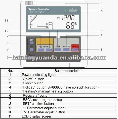 SR868C8 solar controller ,solar system controller, solar water heater controller(manufacture Europe hot sell)