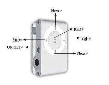 mini clip mp3 player manual(AT-811)