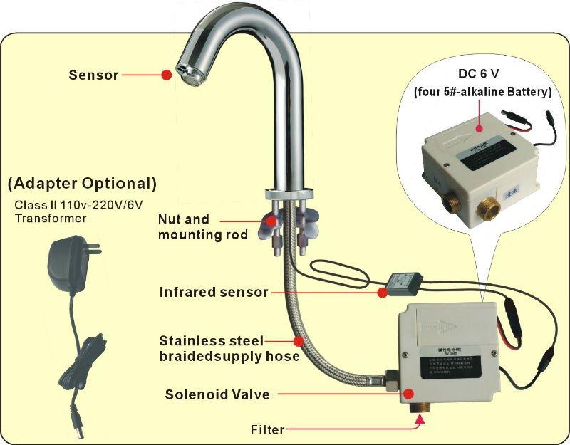 lectronique infrarouge automatique robinet robinet d. Black Bedroom Furniture Sets. Home Design Ideas