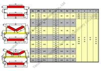 Материал частей подъемно-транспортного оборудования ysfc dtii/td75