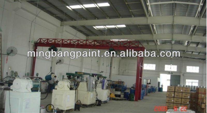Auto paint (primer,color,varnish,hardender,thinner) -car paint