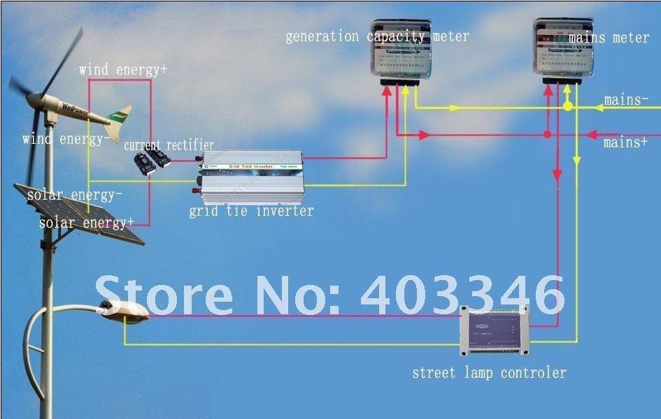 Grid tie inverter5.jpg