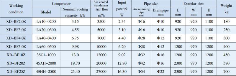 Piston compressor air cool condenser unit
