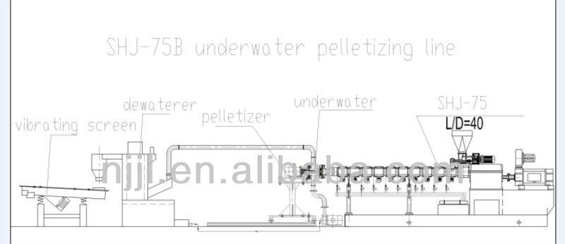SHJ-75B UNDERWATER PELLETIZING LINE.jpg