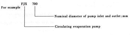 Axial Flow Evaporation Circulating Centrifugal Pump vacuum pump