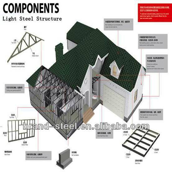중 목장 스타일의 현대적인 주택에 모듈 빌라 조립식 주택/ 주택 ...
