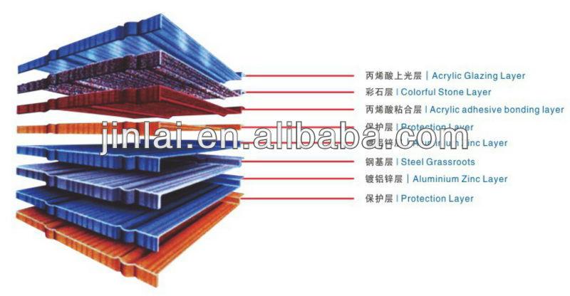 Amazing economy steel roofing shingles (classic type)