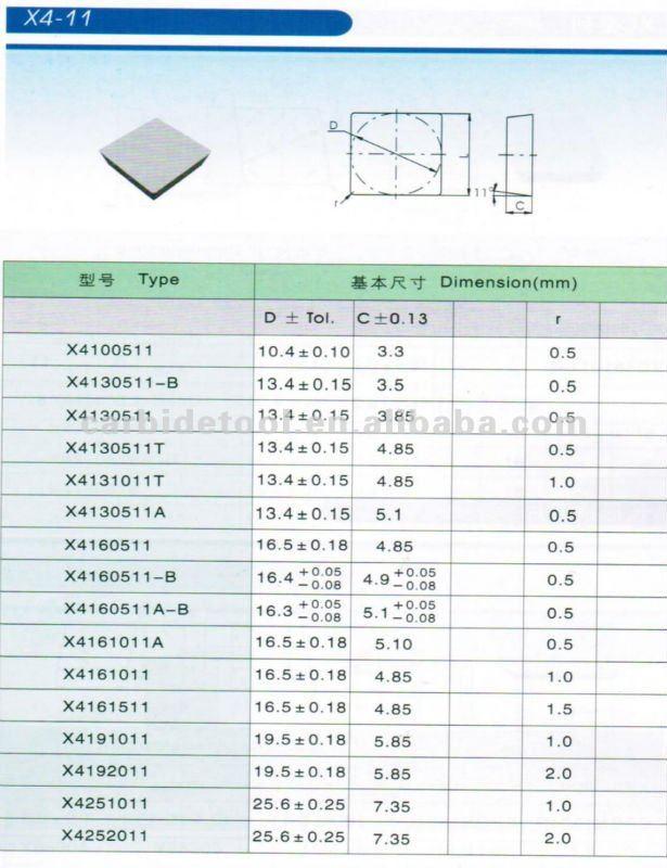 square milling inserts9.JPG