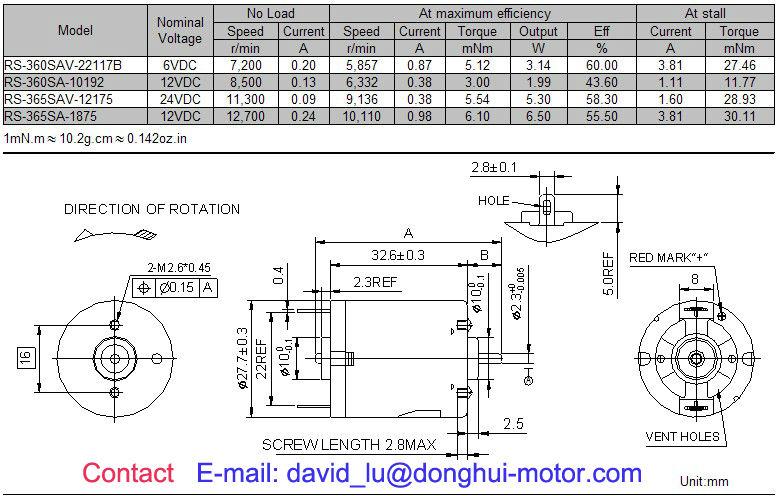 24v air freshener small dc motor price