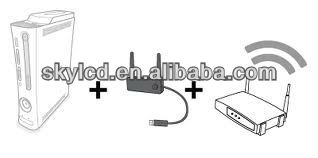 wholesale For Xbox 360 Wireless Network Adapter