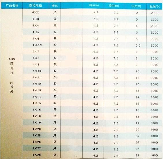 Кабельные скрепки TE 2000/m4 * 3 M4*3