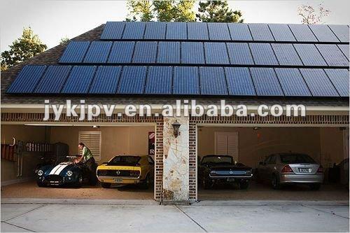 120w mono solar panel in energy