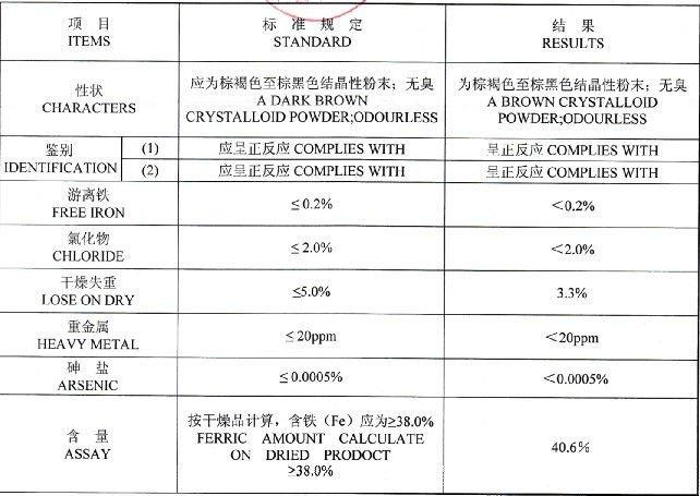 iron dextran medicine