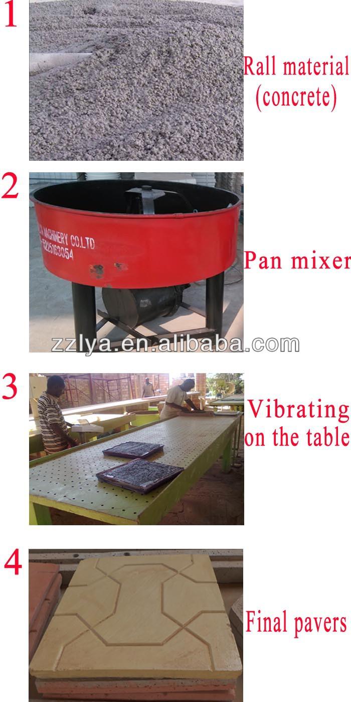 Concrete Vibrating Table Motor For Sale View Concrete