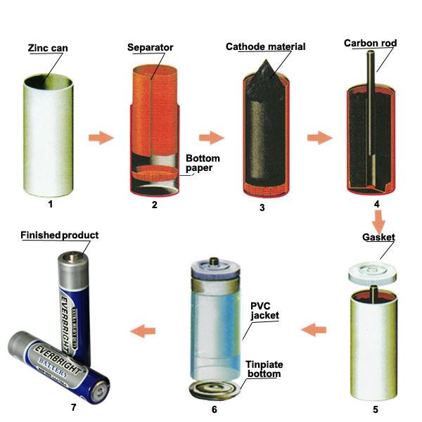 New design not 6v dry Battery 1.5V Dry Battery
