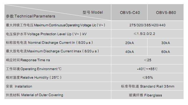 Technical Parameters-OBV5.jpg