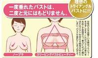 Крем для увеличения груди Dedicated breast focus adjustment of the night