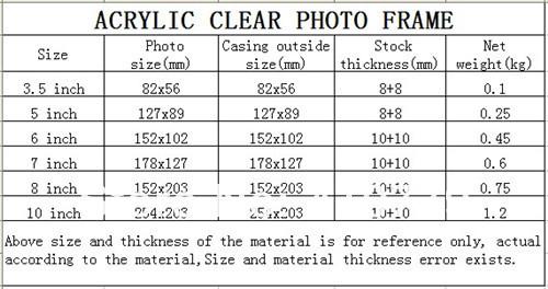 acrylic photo frame size list.jpg