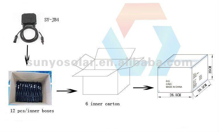 SY-JB4 packing jpg.jpg