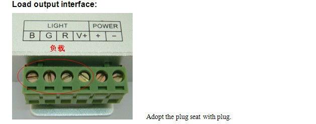 Aluminium Shell RF 28 Key rgb led rf remote controller