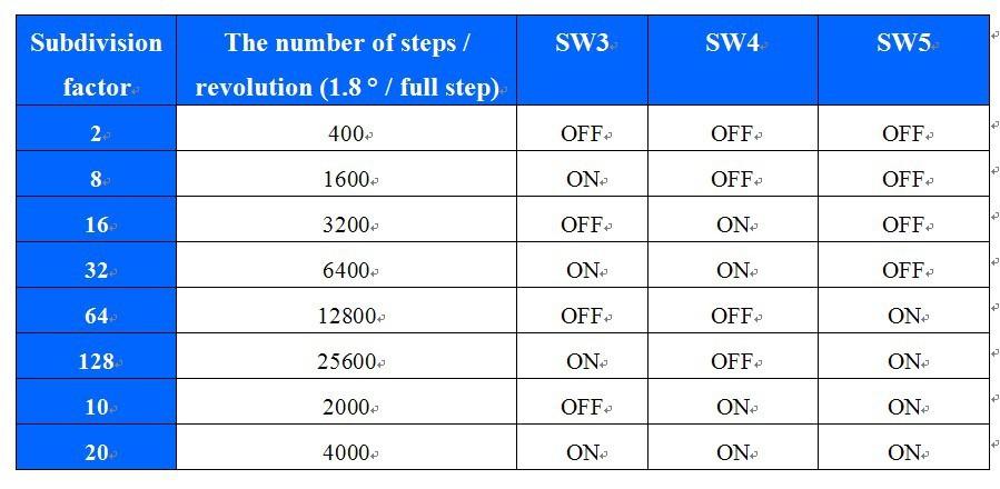 Купить 3 Оси С ЧПУ контроллер комплект, 3 ШТ. Nema23 ЧПУ шагового двигателя (Двойной вал) 76 мм, 3А, 270oz-в и Водитель Мотора 4A, 50 В и питания и доска