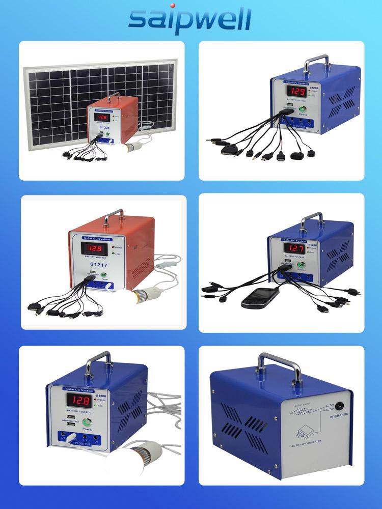 SPBW solar power