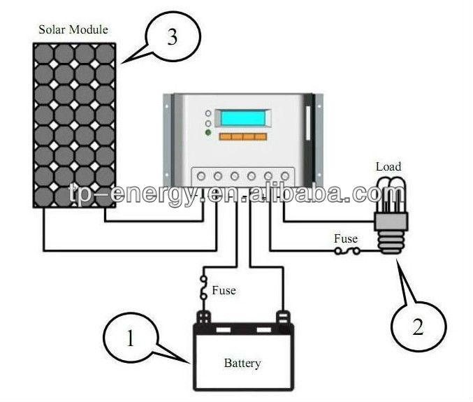 battery+soalr