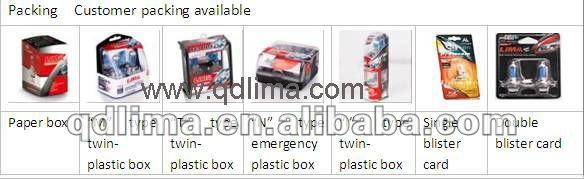 T10 5050 5 smd auto led