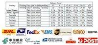 "Домашний кинотеатр 1080p HDMI HD Network DTS MKV Blue Ray ISO Media Player Internal 3.5"" HDD USB WIFI RM/RMVB/AVI Scart"