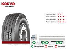 Alta calidad de China de la marca de fábrica 11R22.5-16PR de KORYO y neumático barato del carro