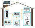 popular solar paneles de control del generador