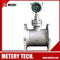 medidor de flujo de metano