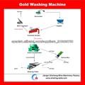 equipos de minería aluvial para la extracción de oro