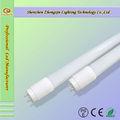 último diseño compatible balastos de alta calidad CE ROHS PSE TUV lámpara de leds