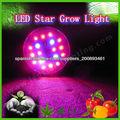 2013 nuevo Iris Rainbow 20w llevado crece la luz, buenos productos para que las plantas flores densas mejorar fruiiting, calidad