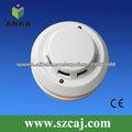 Detector de humo optico CE