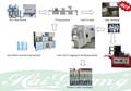 Completa planta embotelladora de agua de la a-z botella de agua potable línea de llenado del fabricante