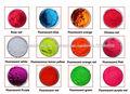 Verde fluorescente pigmentos para pintura, de plástico, de tinta