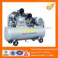 Pequeño compresor de aire, la industria del compresor de aire