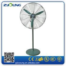 grandes ventiladores industriales